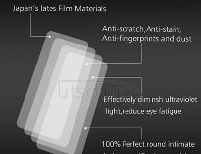 Nillkin Front and Back Anti-Glare Screen Protector for Sony Xperia Z3