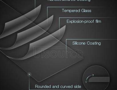 Premium Tempered Glass Screen Protector for Sony Xperia Z1 Compact