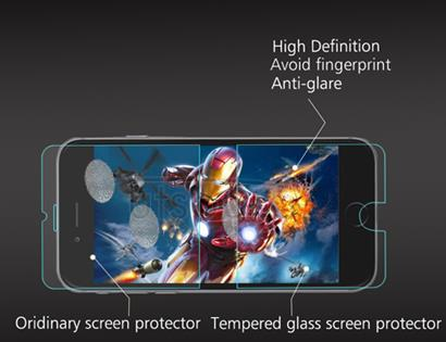 Nillkin Tempered Glass Screen Protector for iPhone 6/6S