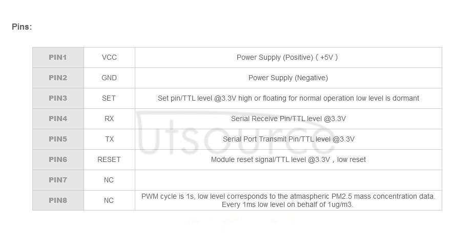 Plantpower PMS5003ST High Precision PM2.5 Laser Sensor