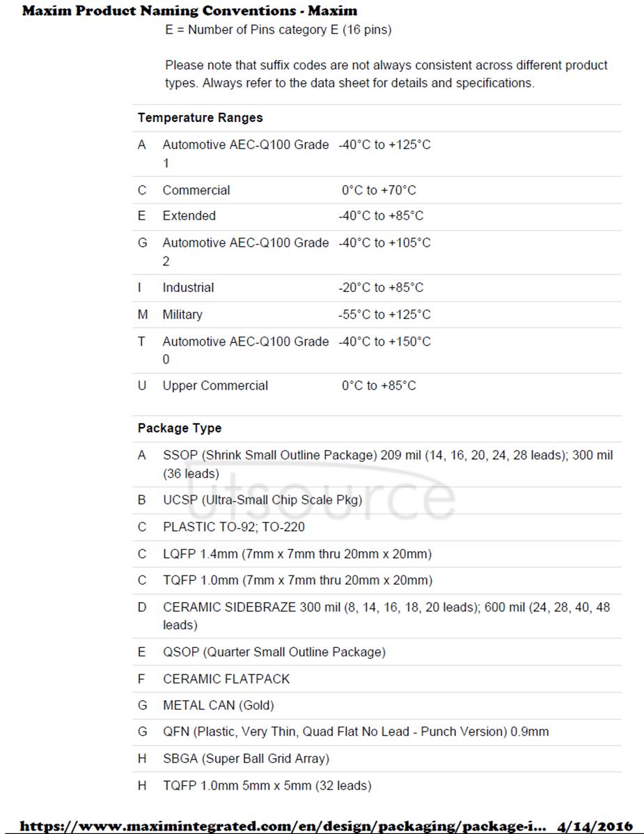 MAX3221ECAE+T IC TXRX RS-232 W/SHTDWN 16SSOP MAXIM 2.5K/roll