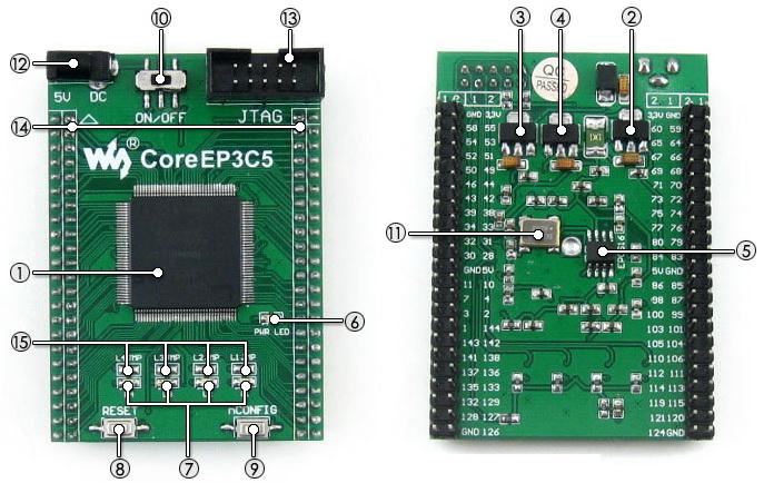 EP3C5E144C8N core board on board resource