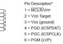 ICSP interface header pinouts