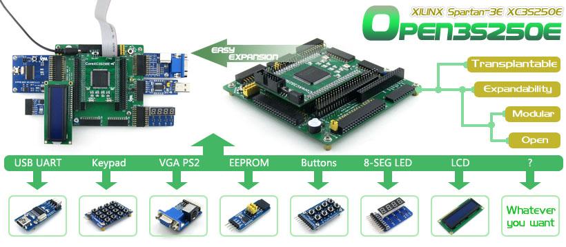 XC3S250E development board