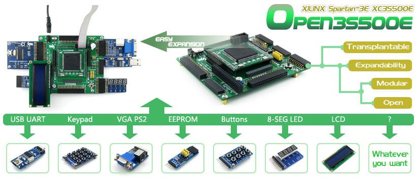 XC3S500E development board