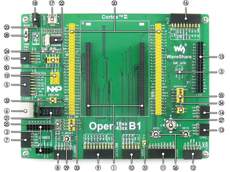 LPC4337JBD144 development board on board resource