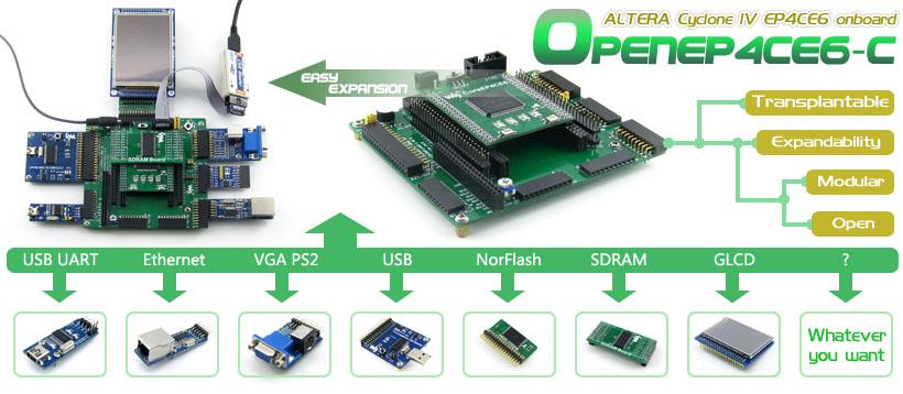 EP4CE6 development board