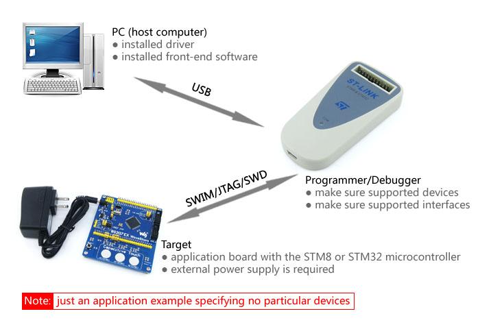 ST-LINK/V2 (CN), STM Programmers & Debuggers | MCU Tools | UTSOURCE