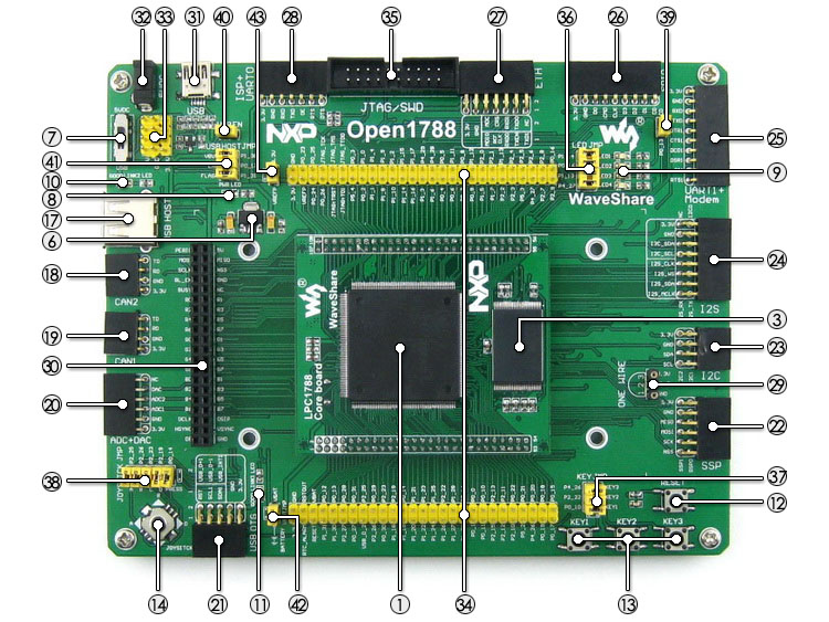 LPC1788FBD208 development board on board resource