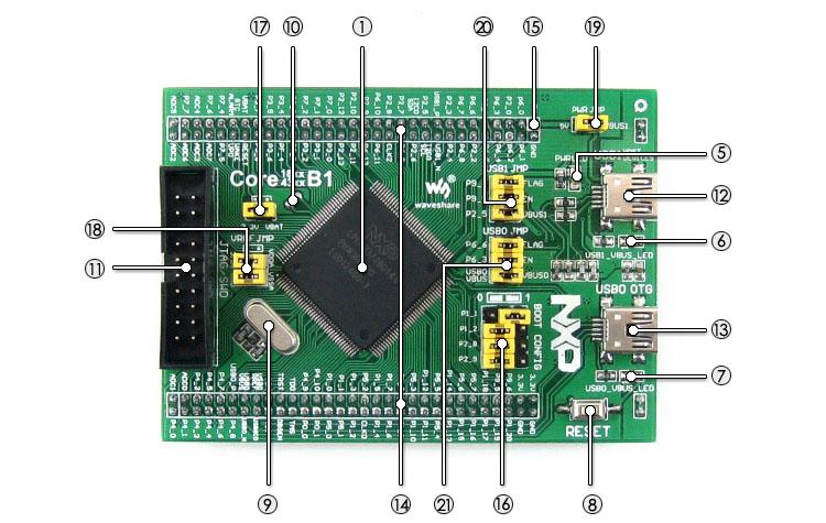Core4337 on board resource