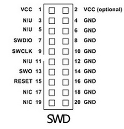 SWD interface header pinouts