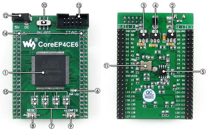 EP4CE6E22C8N core board on board resource