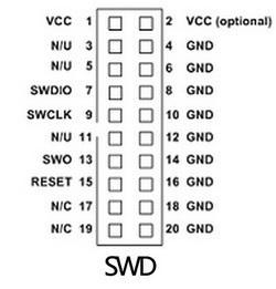 SWD interface header pinouts