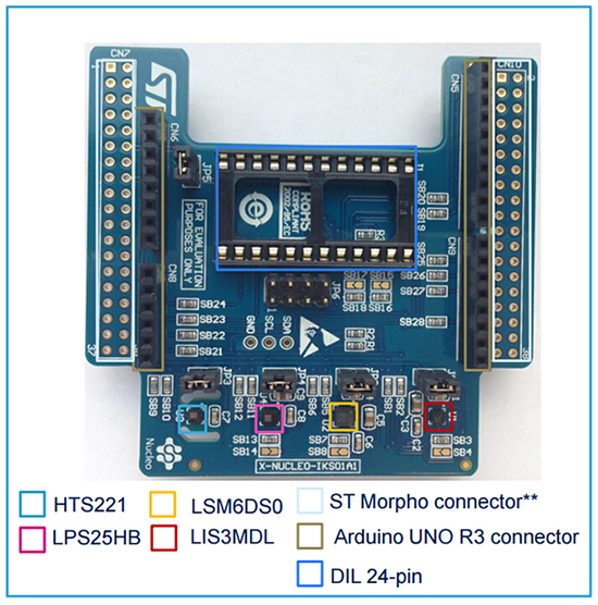 X-NUCLEO-IKS01A1 what's onboard