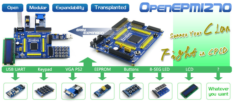 EPM1270 development board